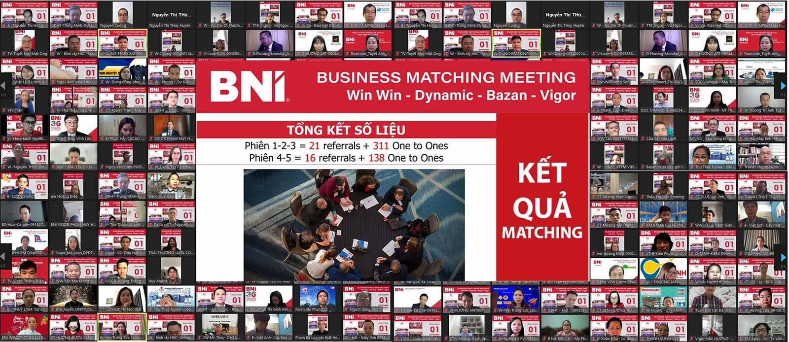 Kết Nối Kinh Doanh – Business Matching Meeting 4 Chapter Ngày 01/9/2021